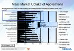mass market uptake of applications