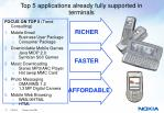 top 5 applications already fully supported in terminals