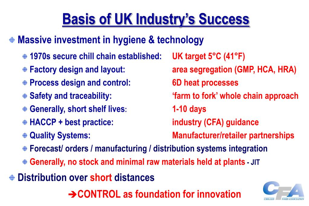 Basis of UK Industry's