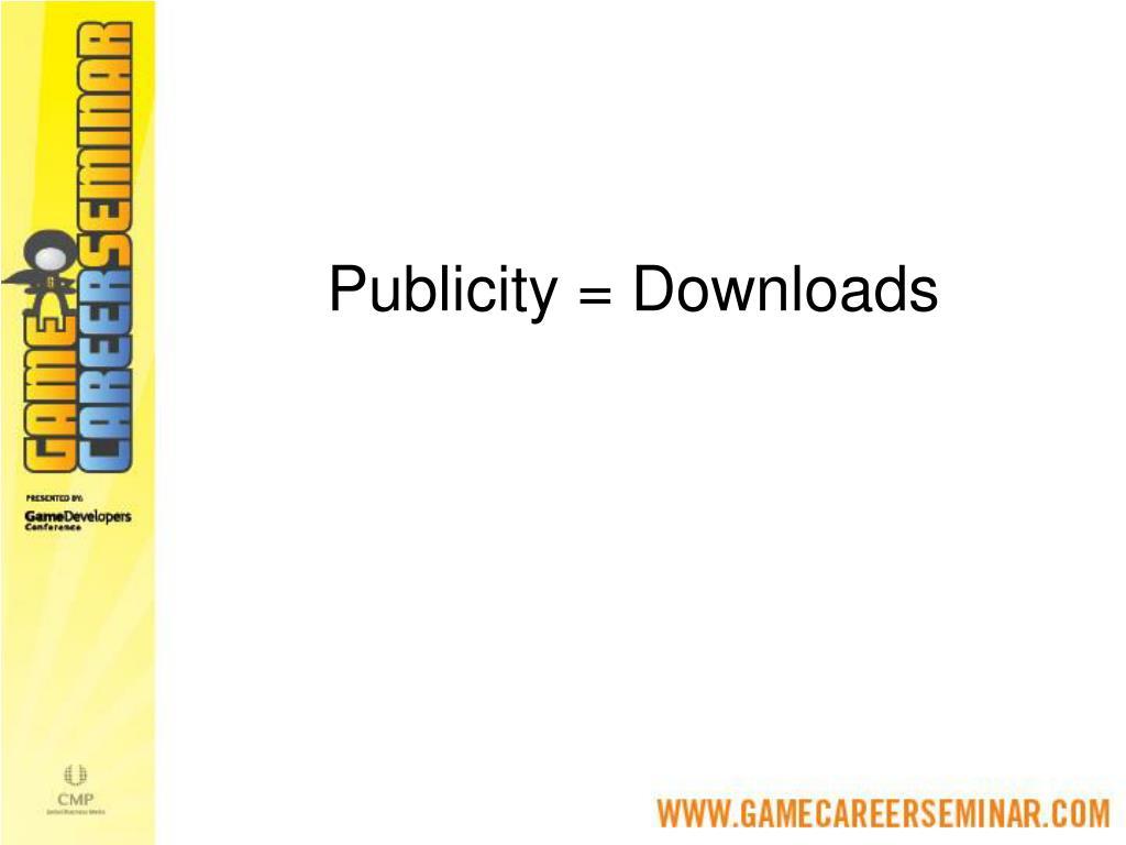 Publicity = Downloads