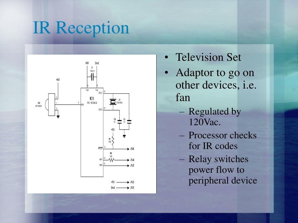 IR Reception