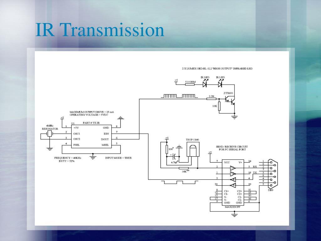 IR Transmission
