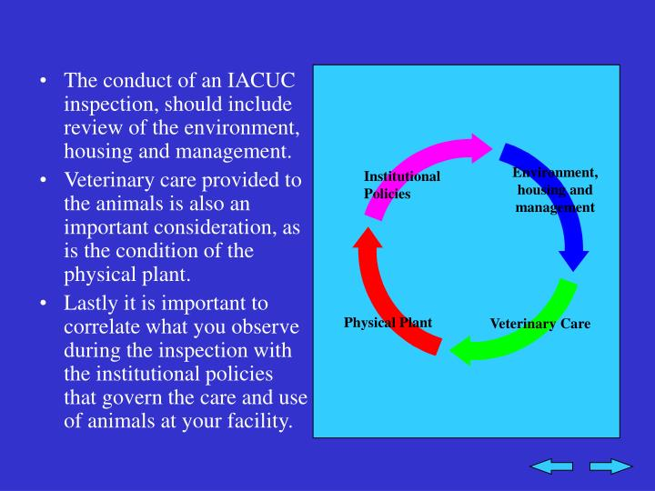 The conduct of an IACUC inspection, should include review of the environment, housing and management.