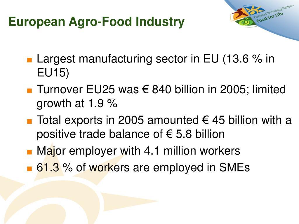 European Agro-Food Industry
