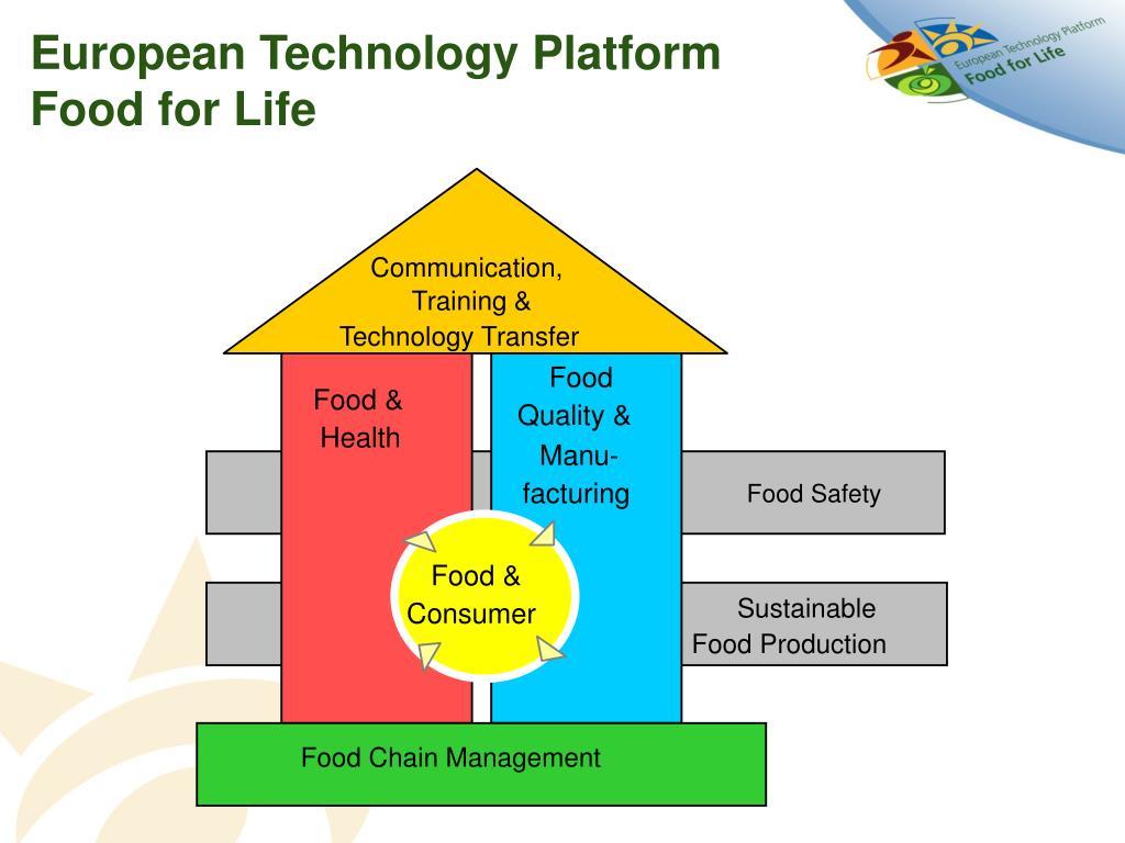 European Technology Platform Food for Life