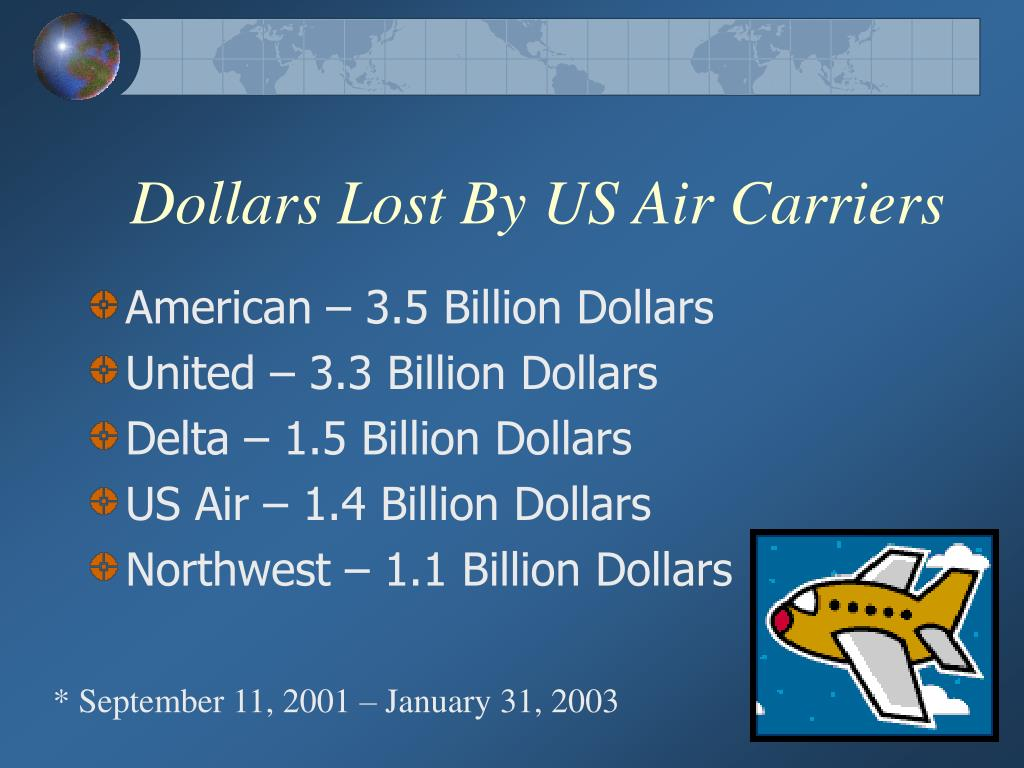 Dollars Lost By US Air Carriers