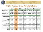 um florida car rental rates