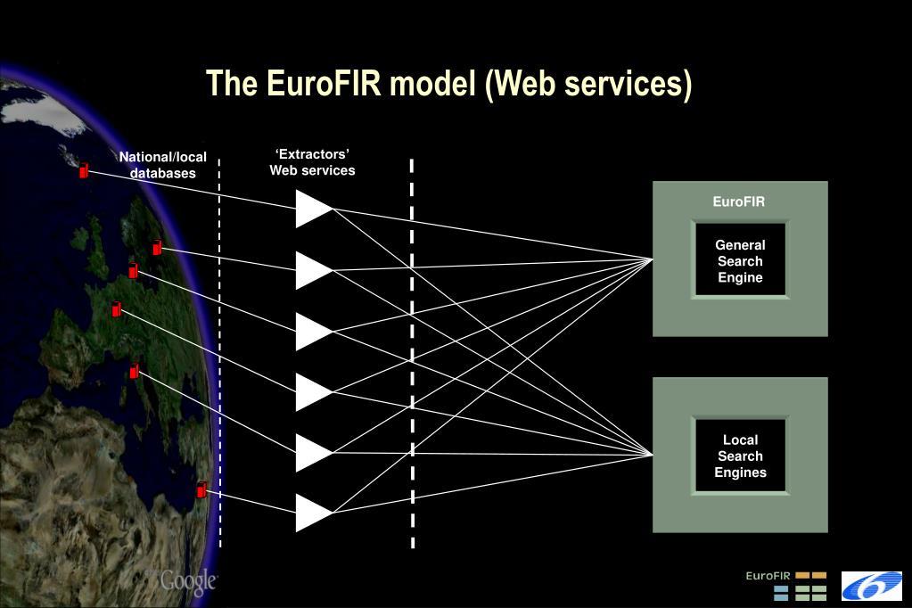 The EuroFIR model (Web services)