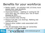 benefits for your workforce