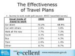 the effectiveness of travel plans17