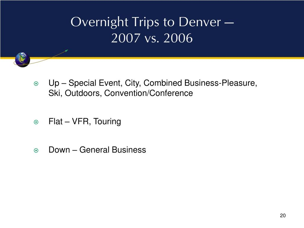 Overnight Trips to Denver —