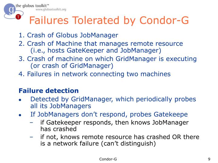 Failures Tolerated by Condor-G