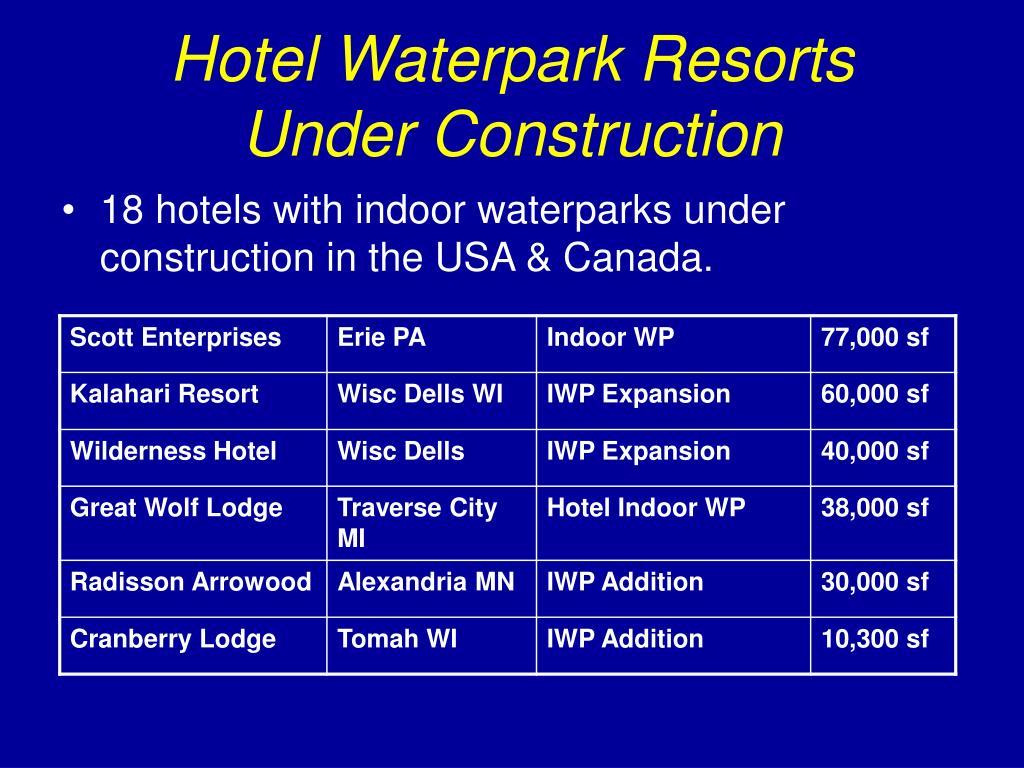 PPT - Hotel Waterpark Resort Industry Outlook PowerPoint