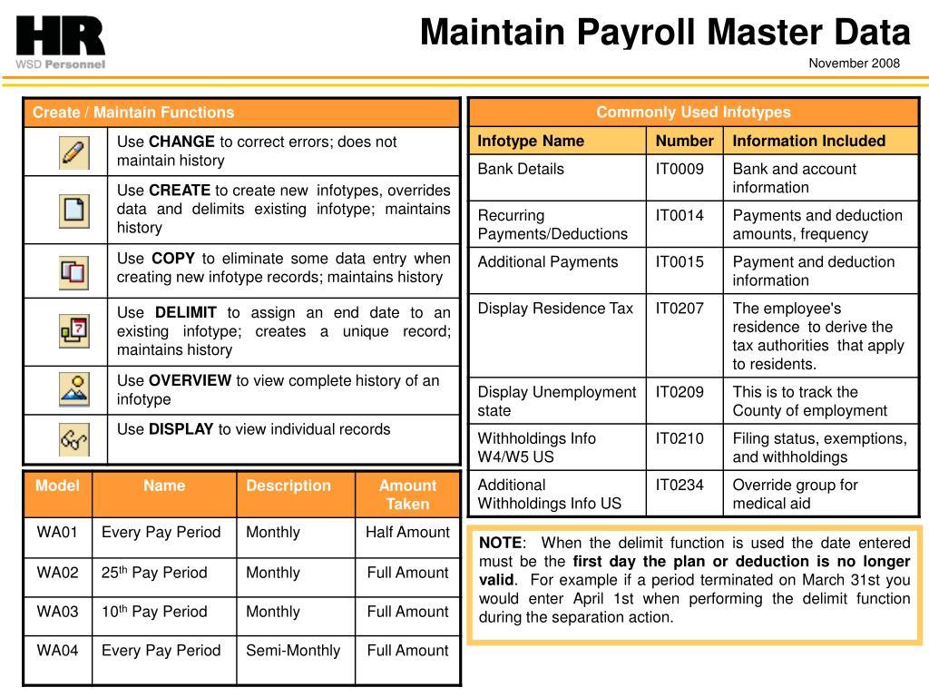 maintain payroll master data l.