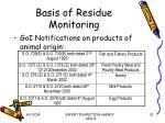 basis of residue monitoring