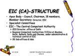 eic ca structure