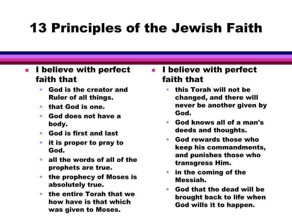 13 Principles of the Jewish Faith
