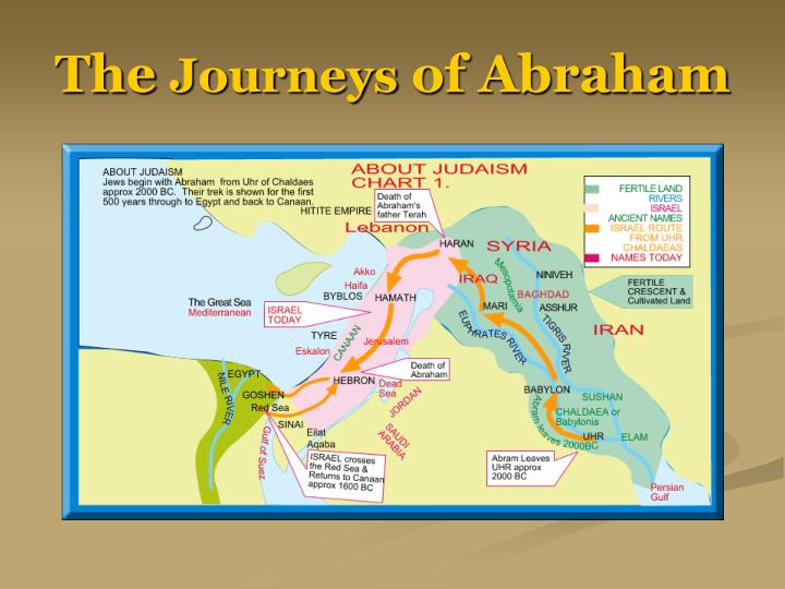 The journeys of abraham