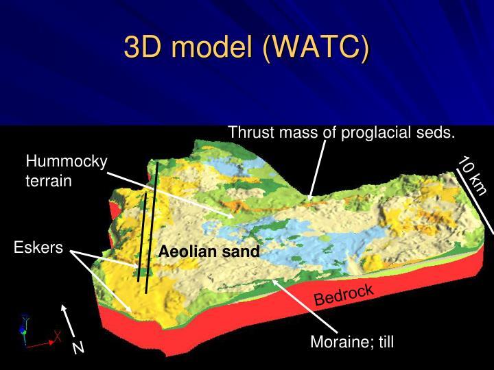 3D model (WATC)