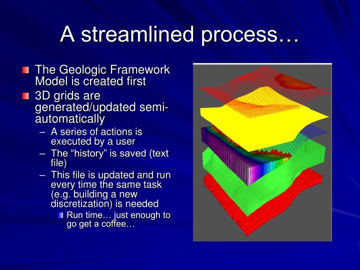 A streamlined process…
