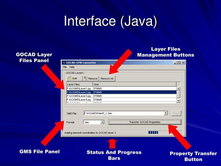 Interface (Java)
