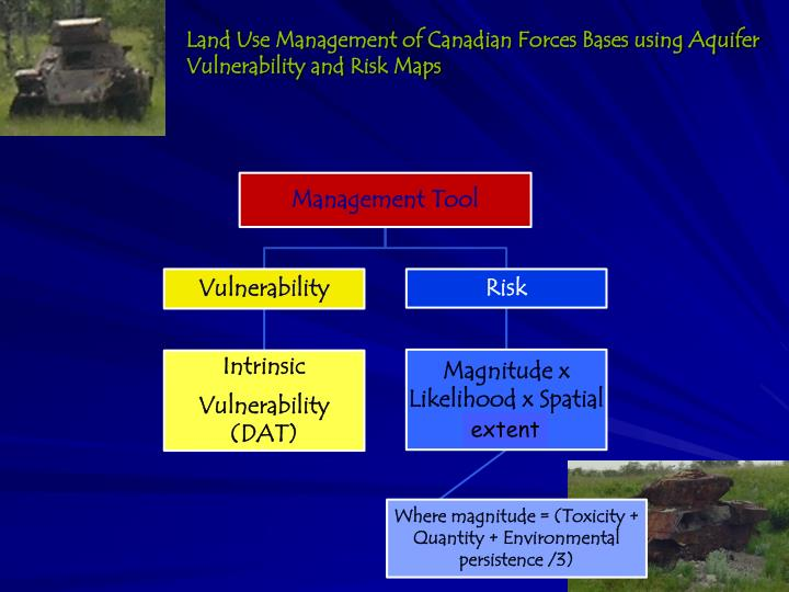 Land Use Management of Canadian Forces Bases using Aquifer Vulnerability and Risk Maps
