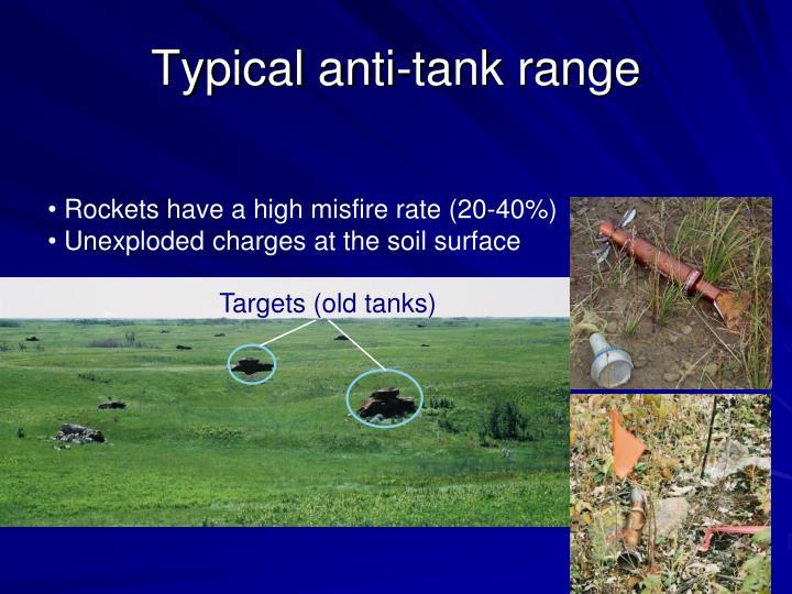 Typical anti-tank range