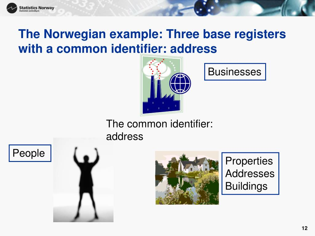 The Norwegian example: Three base registers with a common identifier: address