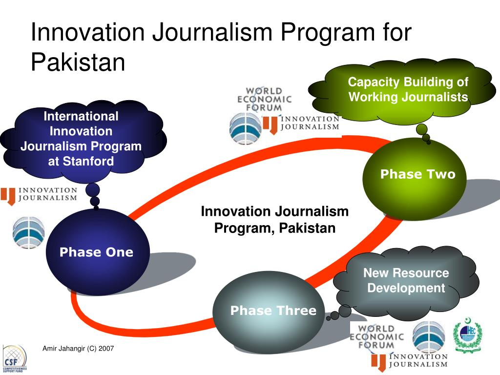 Capacity Building of  Working Journalists