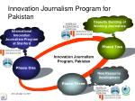 innovation journalism program for pakistan