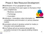 phase 3 new resource development
