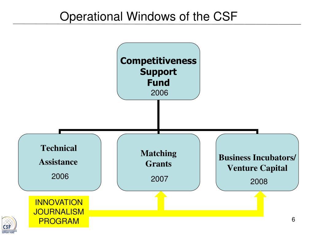 Operational Windows of the CSF