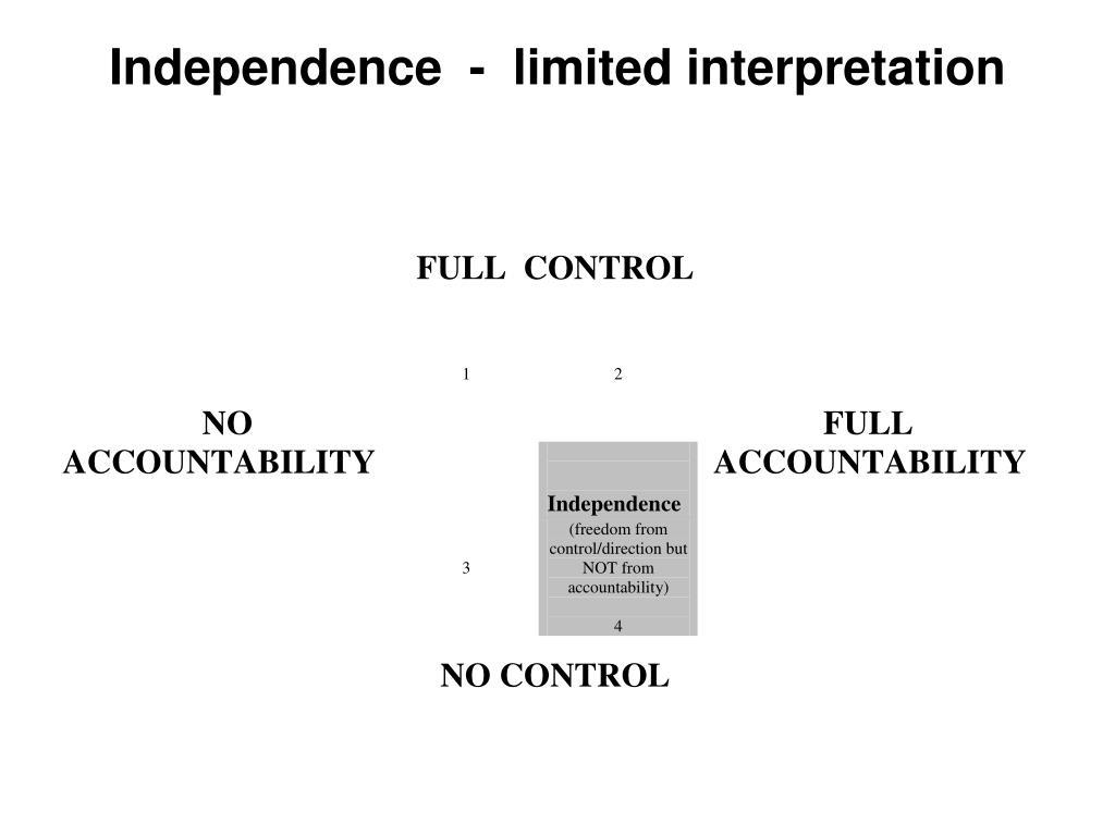 Independence  -  limited interpretation