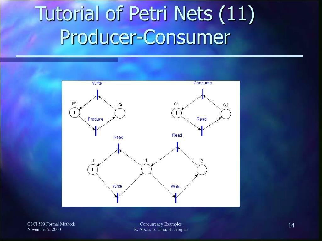 Tutorial of Petri Nets (11) Producer-Consumer