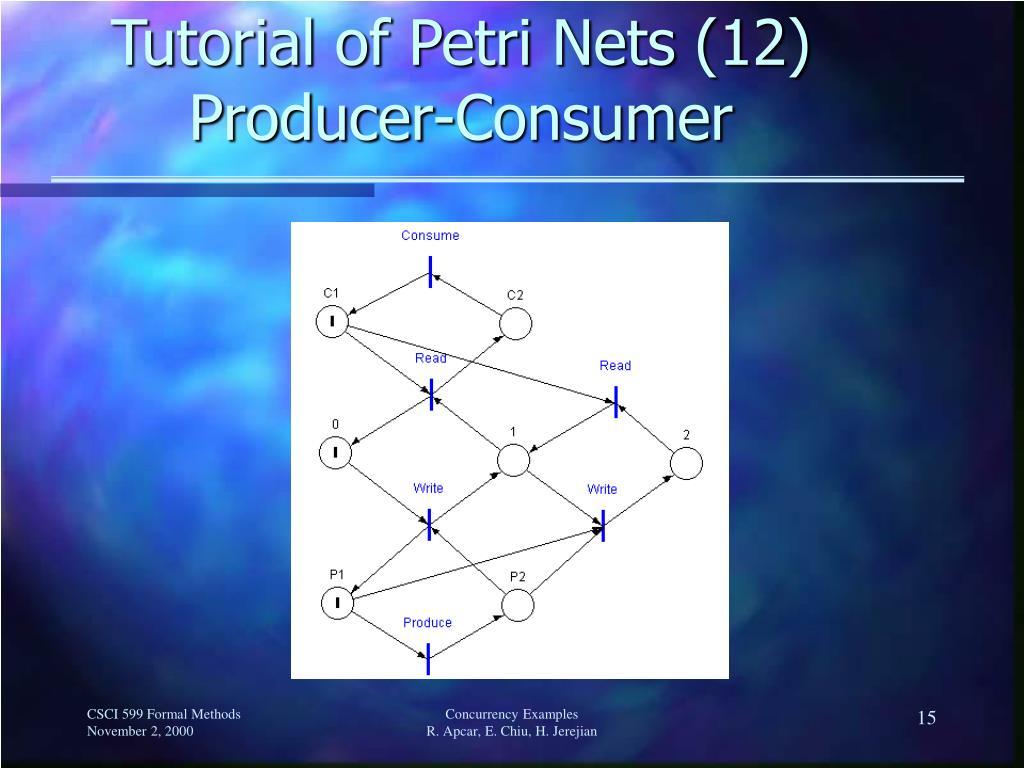 Tutorial of Petri Nets (12) Producer-Consumer