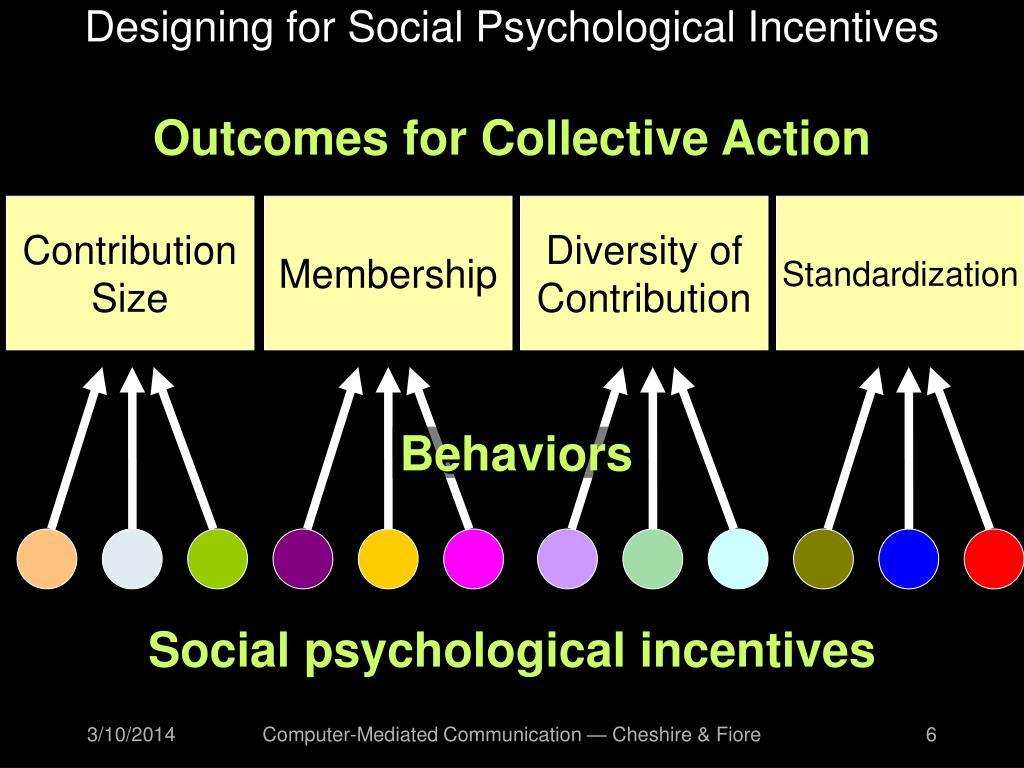 Designing for Social Psychological Incentives