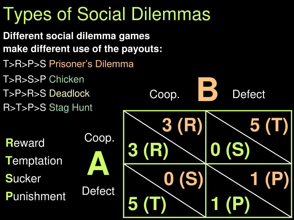 Types of Social Dilemmas