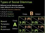 types of social dilemmas