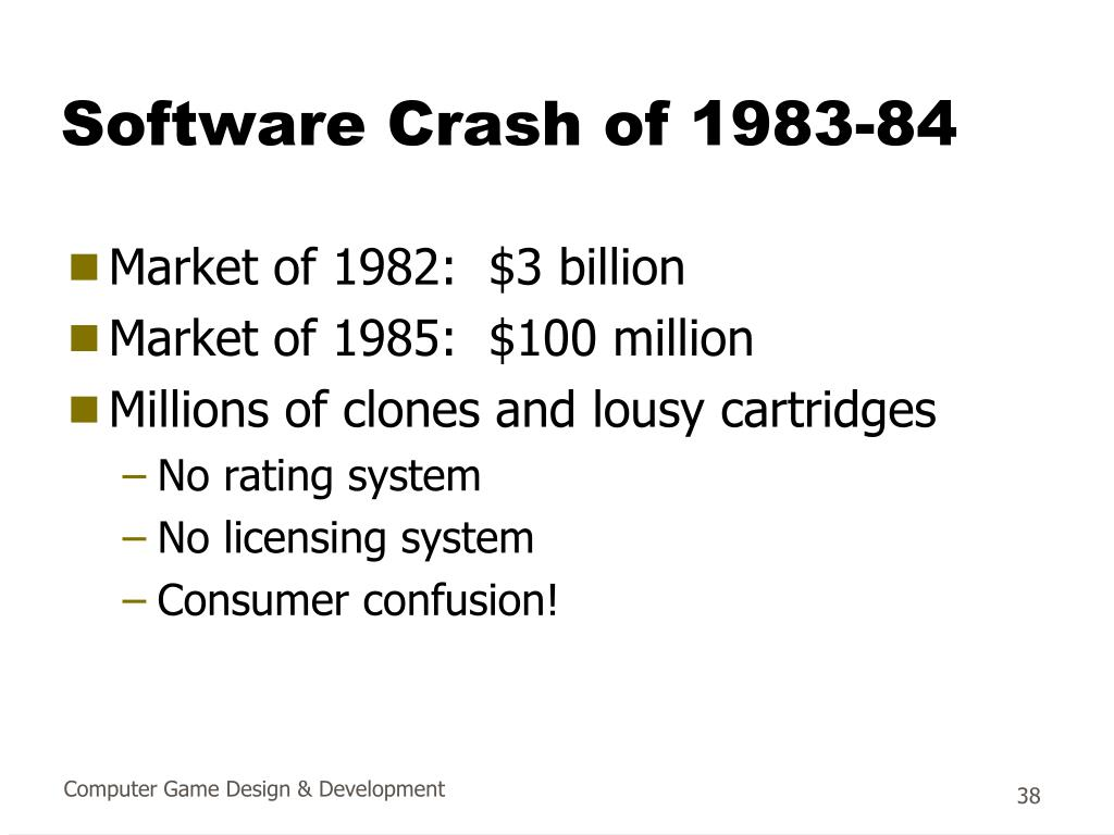 Software Crash of 1983-84