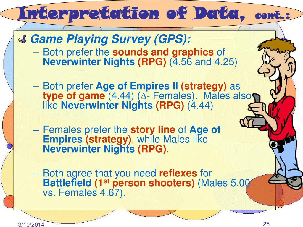 Interpretation of Data,