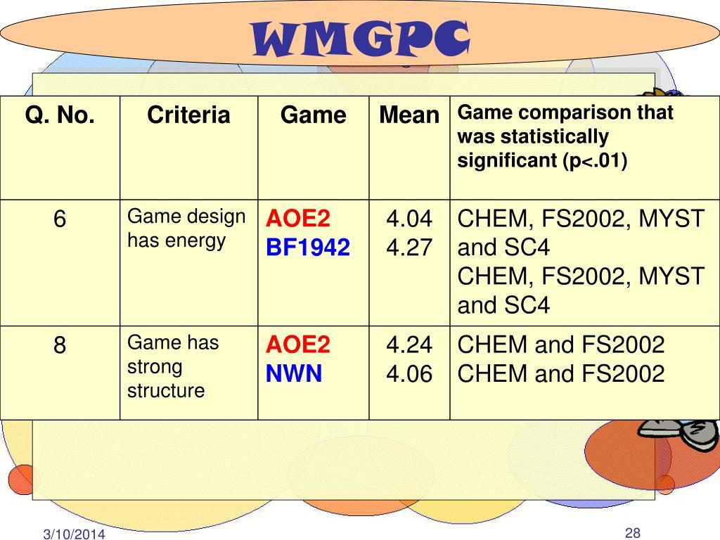 WMGPC