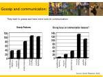 gossip and communication