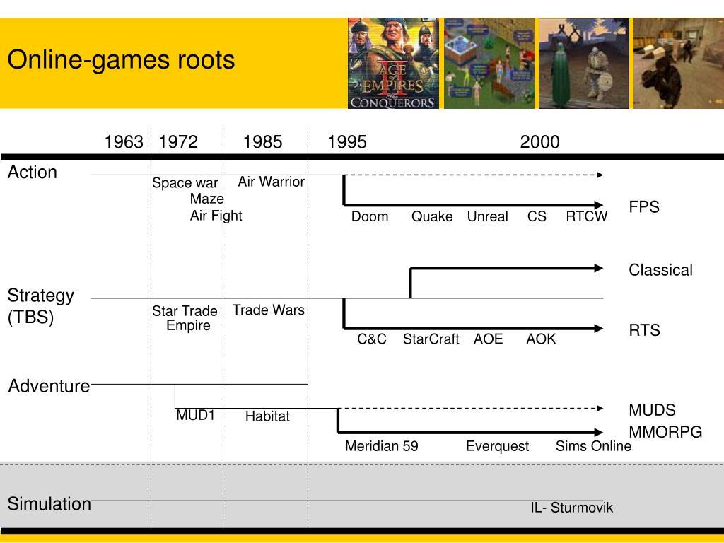 Online-games roots