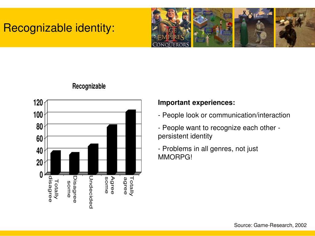 Recognizable identity: