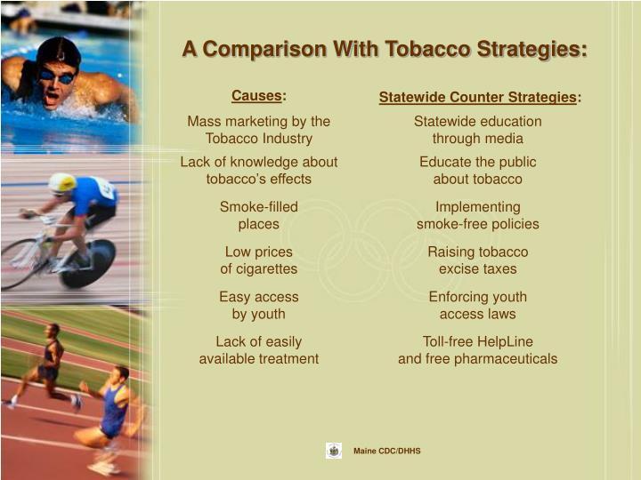 A Comparison With Tobacco Strategies: