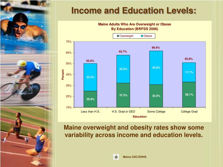 Income and Education Levels: