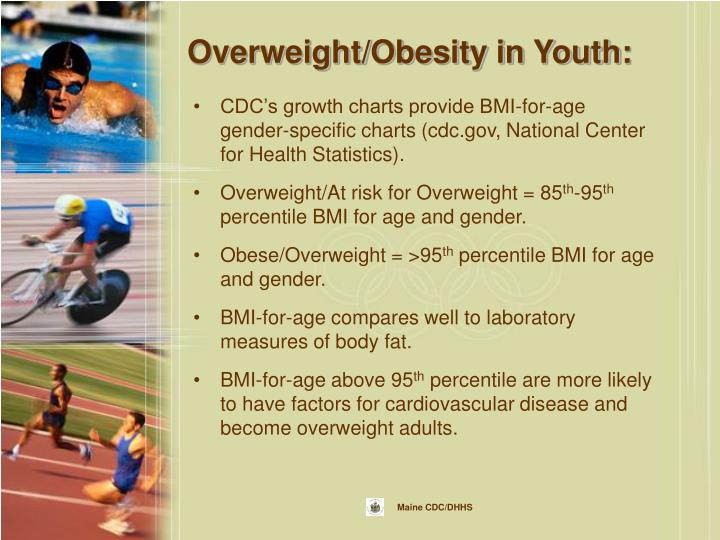 Overweight/Obesity in Youth: