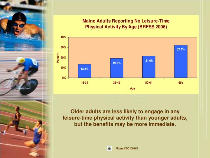 Older adults are less likely to engage in any