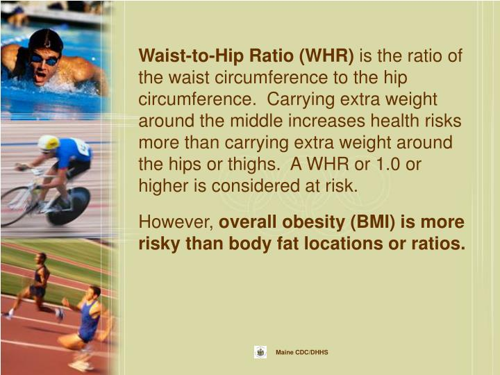 Waist-to-Hip Ratio (WHR)