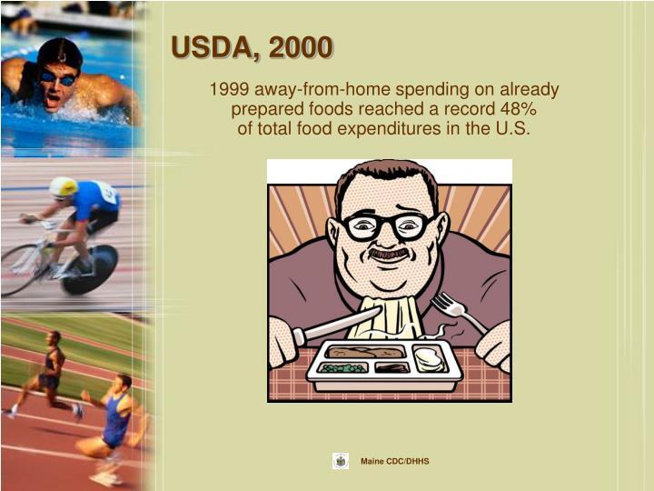 USDA, 2000